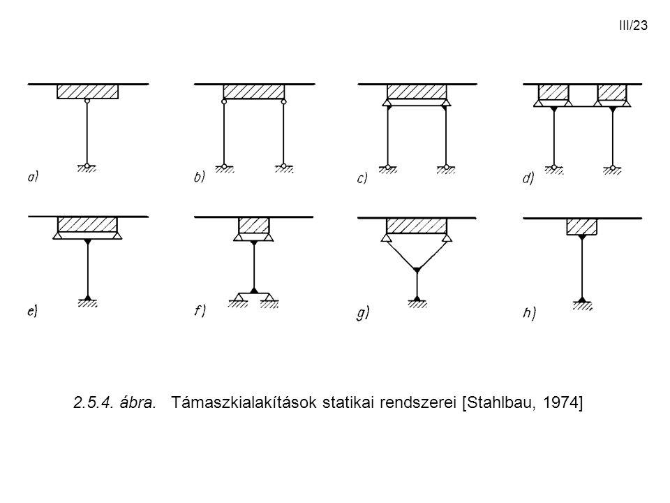 2.5.4. ábra. Támaszkialakítások statikai rendszerei [Stahlbau, 1974]